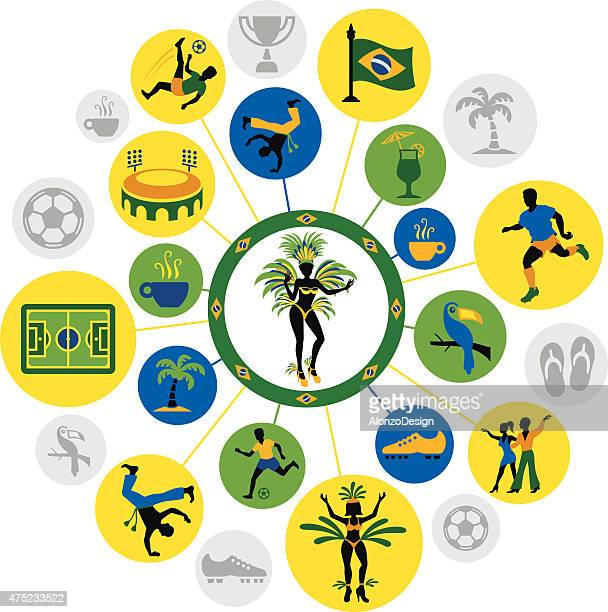 brazilian montage - samba stock illustrations
