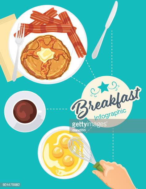 Breakfast Infographics