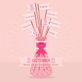 Breast Cancer Awareness pink flag ribbons sticks in vase jar