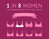 Breast Cancer Awareness Poster Design with bras icons. 1 in 8 women concept poster