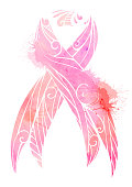 Breast cancer awareness. Watercolor pink ribbon with splashes. Object is separated from background.