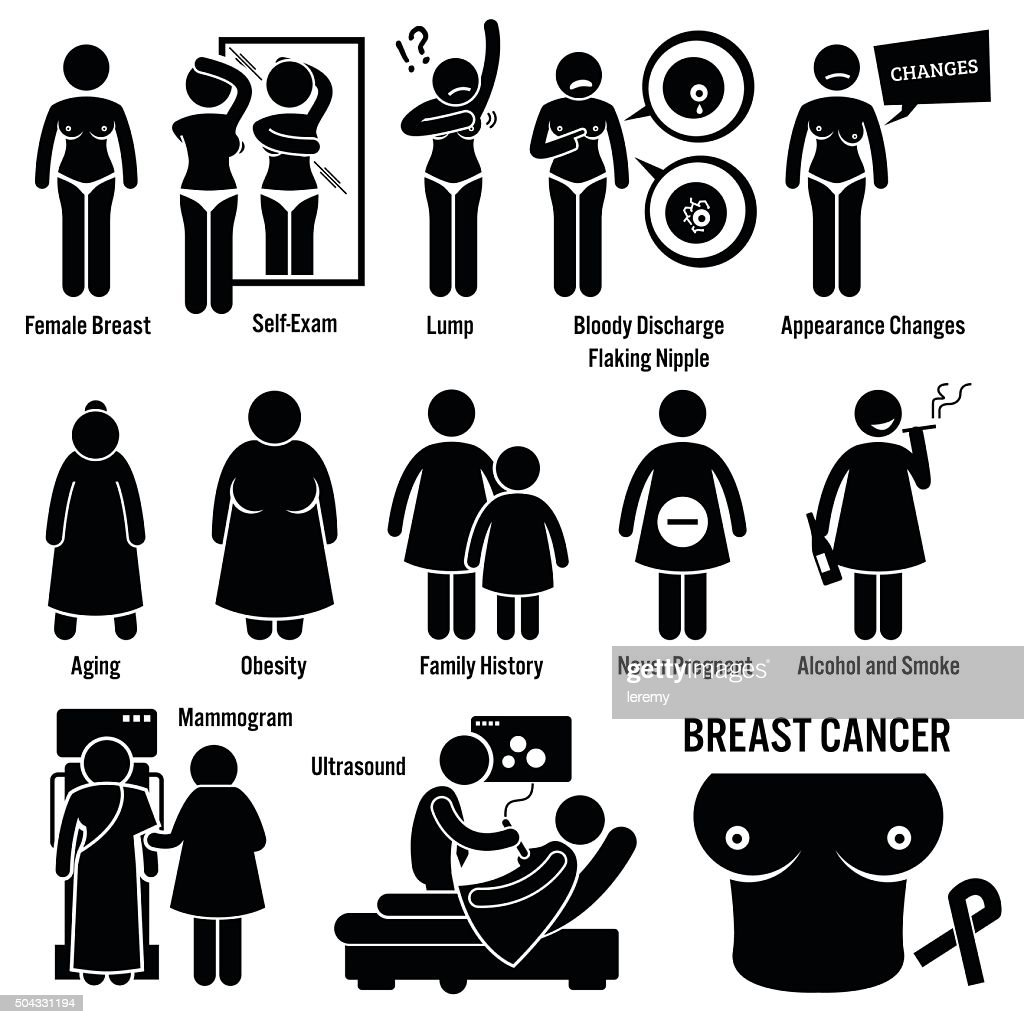 Breast Cancer Illustrations