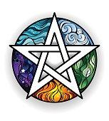 Bright pentagram