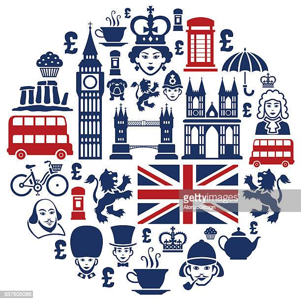 British Collage