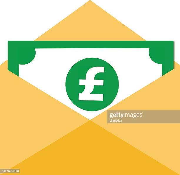 British Pound Cash