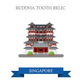 Buddha Tooth Relic in Singapore. Flat cartoon style historic sight showplace attraction web site vector illustration. World countries cities vacation travel sightseeing Asia collection.