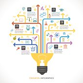 Bulb tree flat infographic education concept
