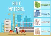 Bulk Building Materials Shop Advertising Banner
