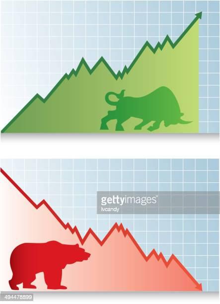 Bull market and bear market