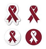 Burgundy ribbon symbol of brain aneurysm, Cesarean section, headaches