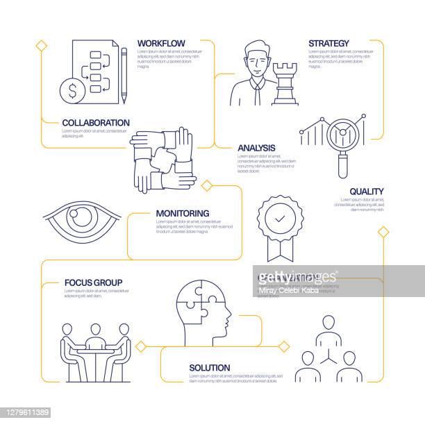business analyse moderne linie stil infografik vorlage. workflow-prozessdiagramm - fokusgruppe stock-grafiken, -clipart, -cartoons und -symbole