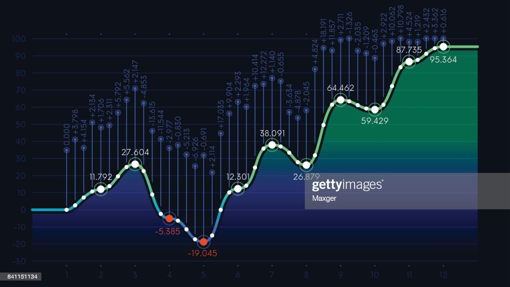 Business analyzing financial statistics display, data visualization, vector background