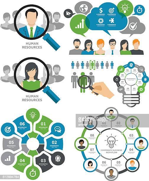 D'affaires et le Concept de recrutement