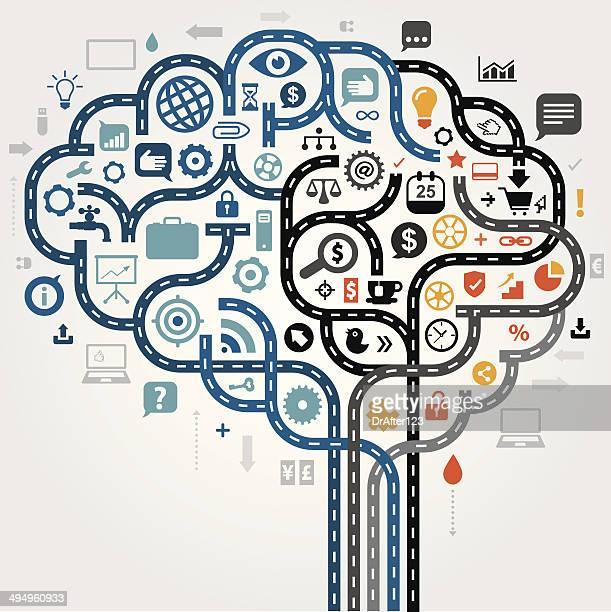Business Gehirn