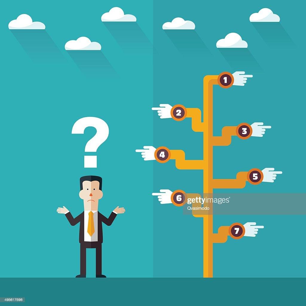 Business choice concept. Businessman do not know where to go