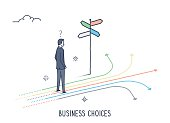 Business Choices