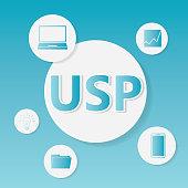 USP (Unique Selling Proposition) business concept