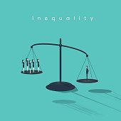 Business corporate inequality concept with businessman and businesswoman on scales
