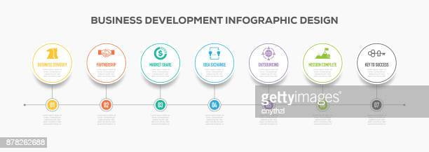 illustrazioni stock, clip art, cartoni animati e icone di tendenza di business development infographics timeline design with icons - linea del tempo supporto visivo