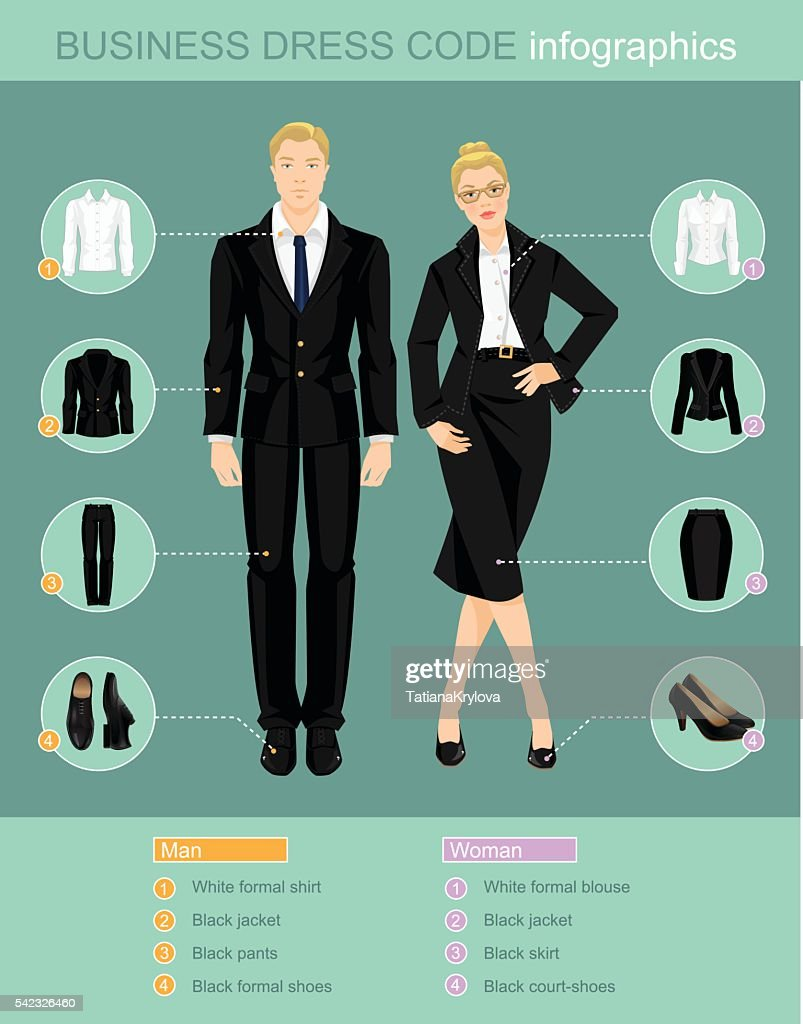 Business dress code infographics.