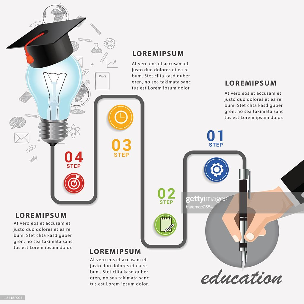 Business education infographic.