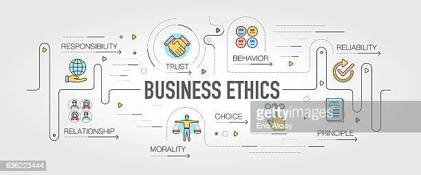 Business Ethics banner and icons