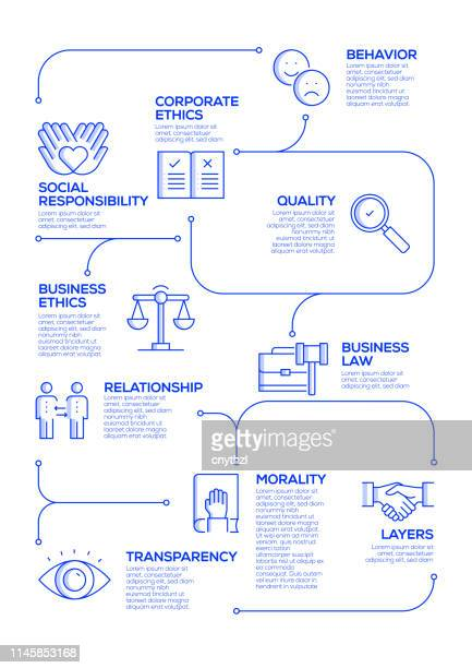 stockillustraties, clipart, cartoons en iconen met business ethics vector concept en infographic design elementen in lineaire stijl - verantwoordelijkheid