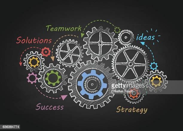 Engrenagens de negócios e Strategical plano