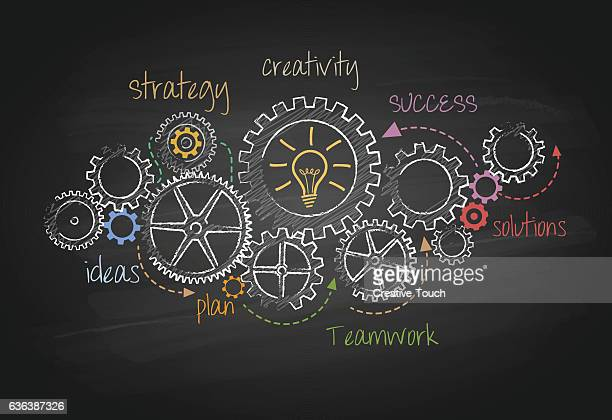 business gears and success plan - cog stock illustrations