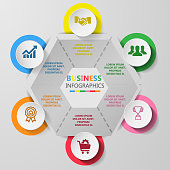 Business infographics circle with 6 step and business icons and world map in background,Abstract elements of diagram.Creative concept for infographic.