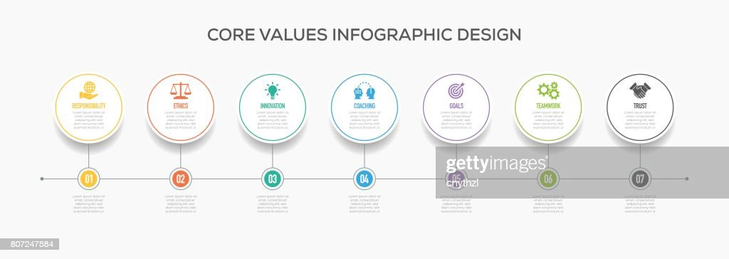 Business Infographics Design with Icons. Core Values