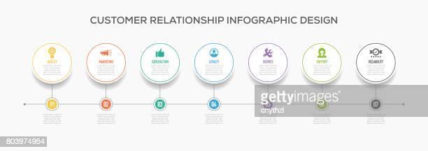 ilustraciones, imágenes clip art, dibujos animados e iconos de stock de negocios diseño de infografías con los iconos. relación con el cliente - lealtad