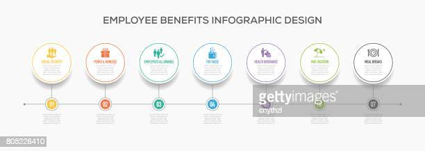 business infographics design with icons. employee benefits - incentive stock illustrations, clip art, cartoons, & icons