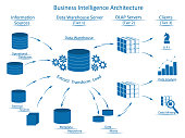 Business Intelligence Architecture with infographic elements