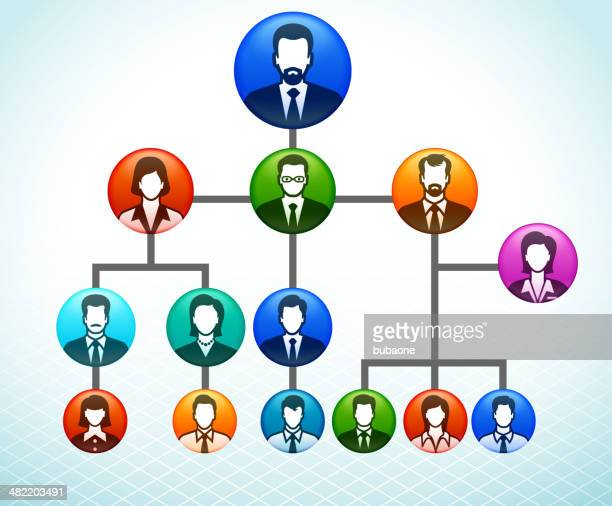 business leadership and corporate hierarchy network chart - corporate hierarchy stock illustrations, clip art, cartoons, & icons