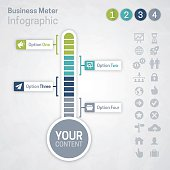 Business Meter