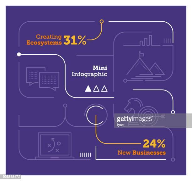 Business Mini Infographic