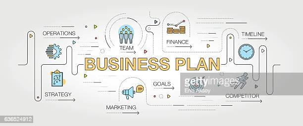Business Plan banner and icons