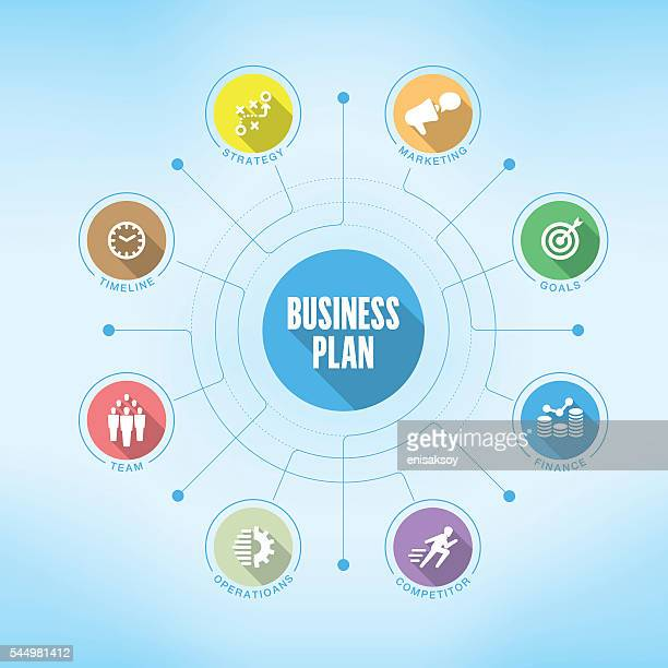 Business Plan chart with keywords and icons