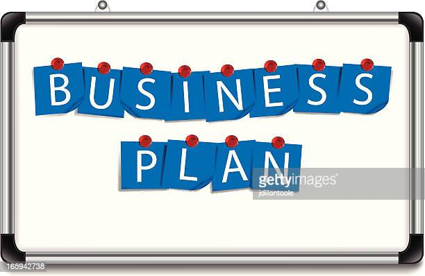 Business Plan | Notes On Magnet Board