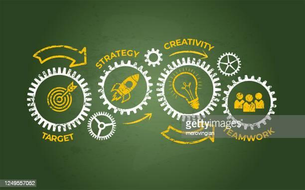 illustrazioni stock, clip art, cartoni animati e icone di tendenza di diagramma della strategia aziendale sulla lavagna - ingranaggio