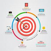 Business target marketing concept