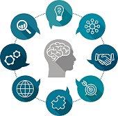 Business Thinking Icon Set