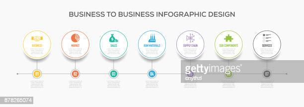Business to Business Infographics Timeline Design with Icons