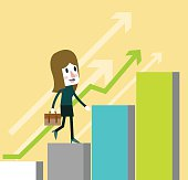 Business woman walk on growing graph.
