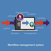 business workflow management system process application information technology