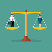 Businessman and woman balancing on scales