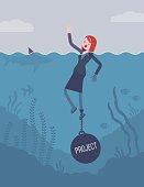 Businesswoman drowning chained with a weight Project