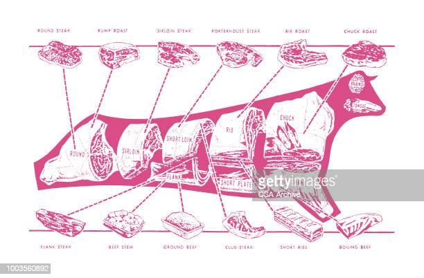 牛の肉屋グラフ - 牛肉点のイラスト素材/クリップアート素材/マンガ素材/アイコン素材