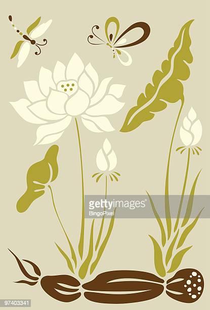 Schmetterling, Libelle & Lotus Blumen